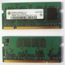 Модуль памяти для ноутбуков 256MB DDR2 SODIMM PC3200 (Артем)